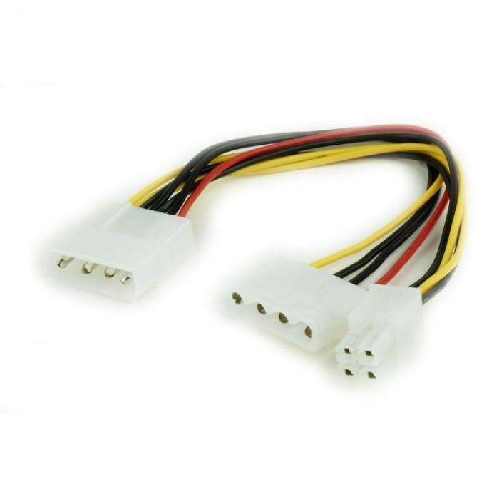 Cable Divisor Alimentación Interna con ATX